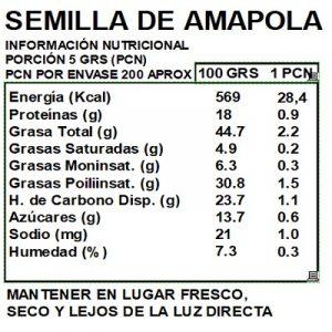 Amapola Azul